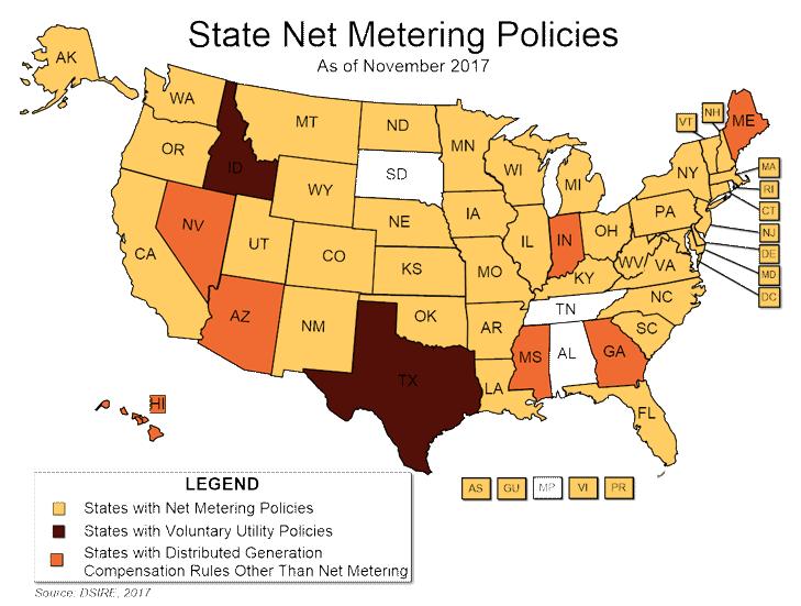 state net metering policies