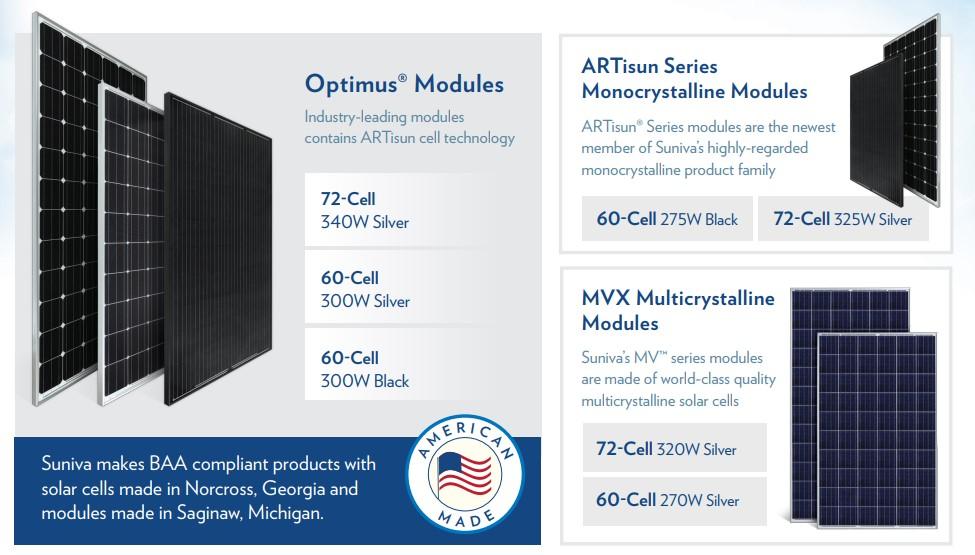 Suniva America's Leading Solar Manufacturer